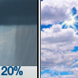 A slight chance of rain showers before noon. Partly sunny, with a high near 76. Chance of precipitation is 20%.