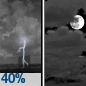 A chance of showers and thunderstorms before midnight. Mostly cloudy, with a low around 76. Heat index values as high as 101. South wind around 5 mph. Chance of precipitation is 40%. New rainfall amounts between a tenth and quarter of an inch possible.
